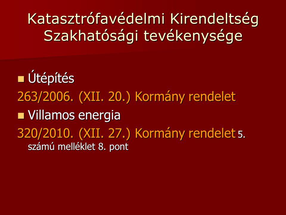 Katasztrófavédelmi Kirendeltség Szakhatósági tevékenysége  Útépítés 263/2006.