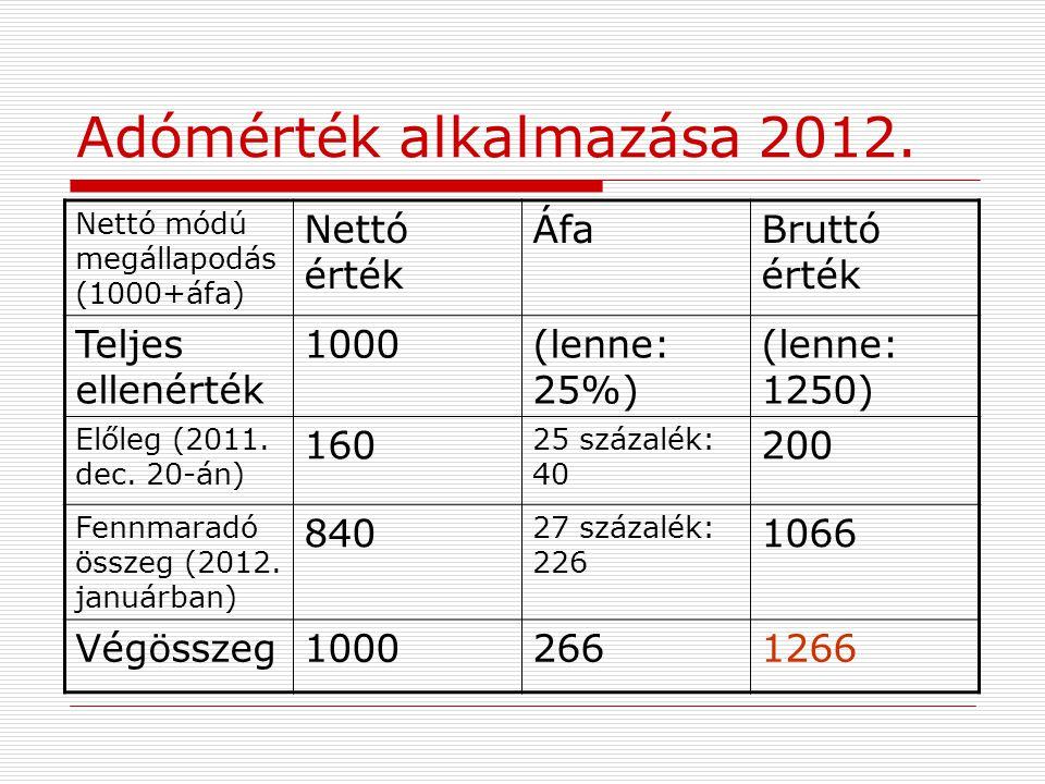 Adómérték alkalmazása 2012. Nettó módú megállapodás (1000+áfa) Nettó érték ÁfaBruttó érték Teljes ellenérték 1000(lenne: 25%) (lenne: 1250) Előleg (20