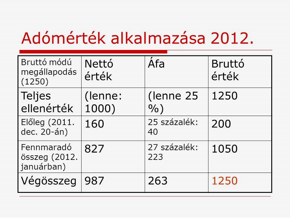 Adómérték alkalmazása 2012. Bruttó módú megállapodás (1250) Nettó érték ÁfaBruttó érték Teljes ellenérték (lenne: 1000) (lenne 25 %) 1250 Előleg (2011