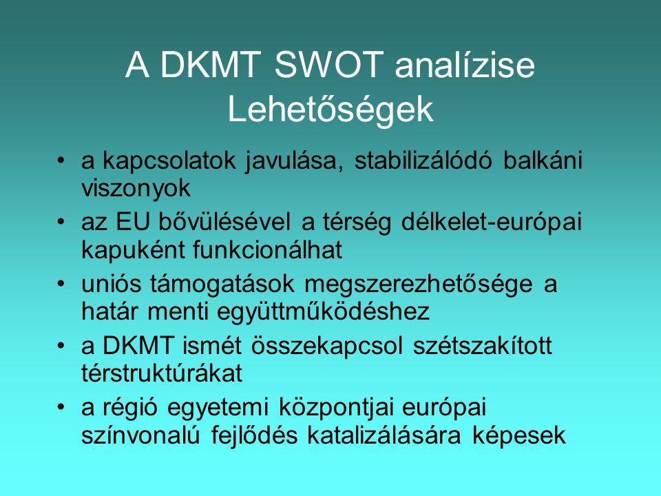 A DKMT SWOT analízise Lehetőségek •a kapcsolatok javulása, stabilizálódó balkáni viszonyok •az EU bővülésével a térség délkelet-európai kapuként funkcionálhat •uniós támogatások megszerezhetősége a határ menti együttműködéshez •a DKMT ismét összekapcsol szétszakított térstruktúrákat •a régió egyetemi központjai európai színvonalú fejlődés katalizálására képesek