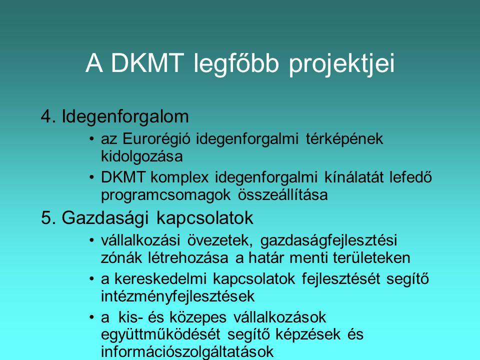A DKMT legfőbb projektjei 4.