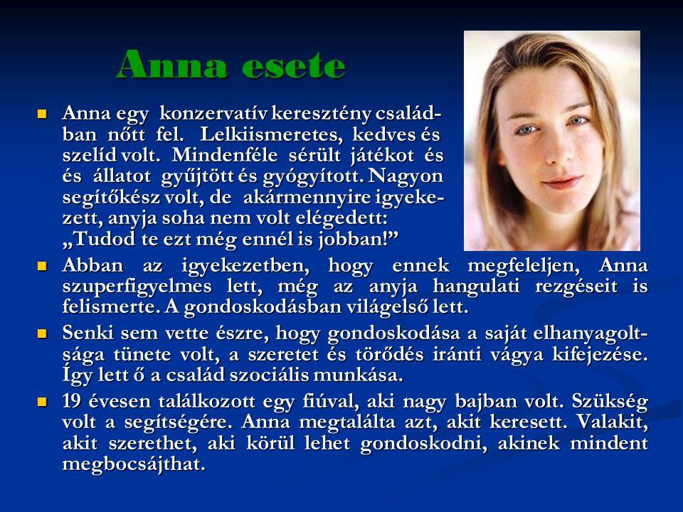 Anna esete  Anna egy konzervatív keresztény család- ban nőtt fel.