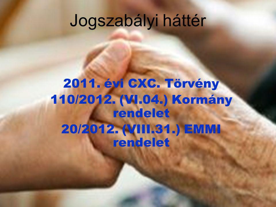 Jogszabályi háttér 2011.évi CXC. Törvény 110/2012.