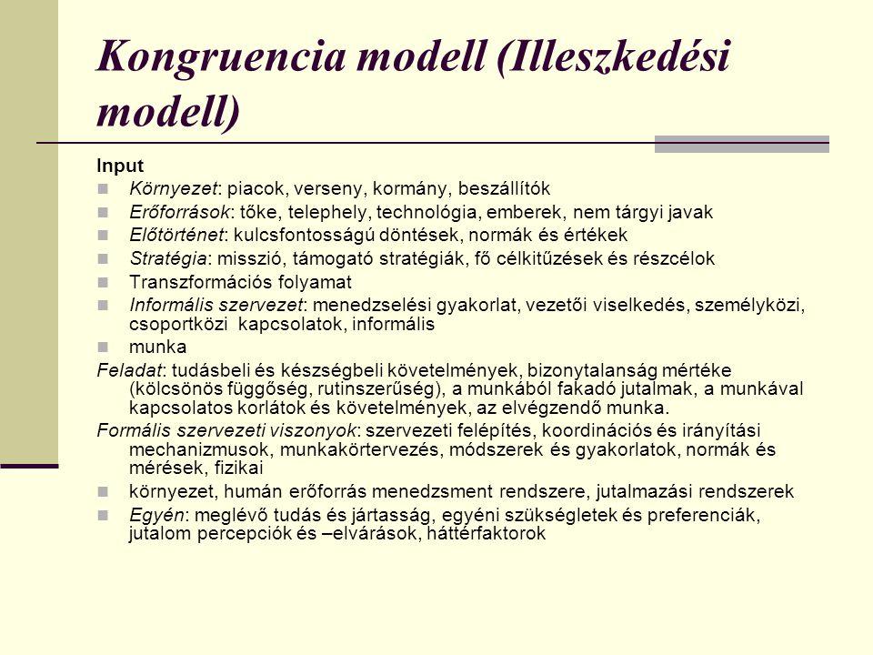Kongruencia modell (Illeszkedési modell) Input  Környezet: piacok, verseny, kormány, beszállítók  Erőforrások: tőke, telephely, technológia, emberek, nem tárgyi javak  Előtörténet: kulcsfontosságú döntések, normák és értékek  Stratégia: misszió, támogató stratégiák, fő célkitűzések és részcélok  Transzformációs folyamat  Informális szervezet: menedzselési gyakorlat, vezetői viselkedés, személyközi, csoportközi kapcsolatok, informális  munka Feladat: tudásbeli és készségbeli követelmények, bizonytalanság mértéke (kölcsönös függőség, rutinszerűség), a munkából fakadó jutalmak, a munkával kapcsolatos korlátok és követelmények, az elvégzendő munka.