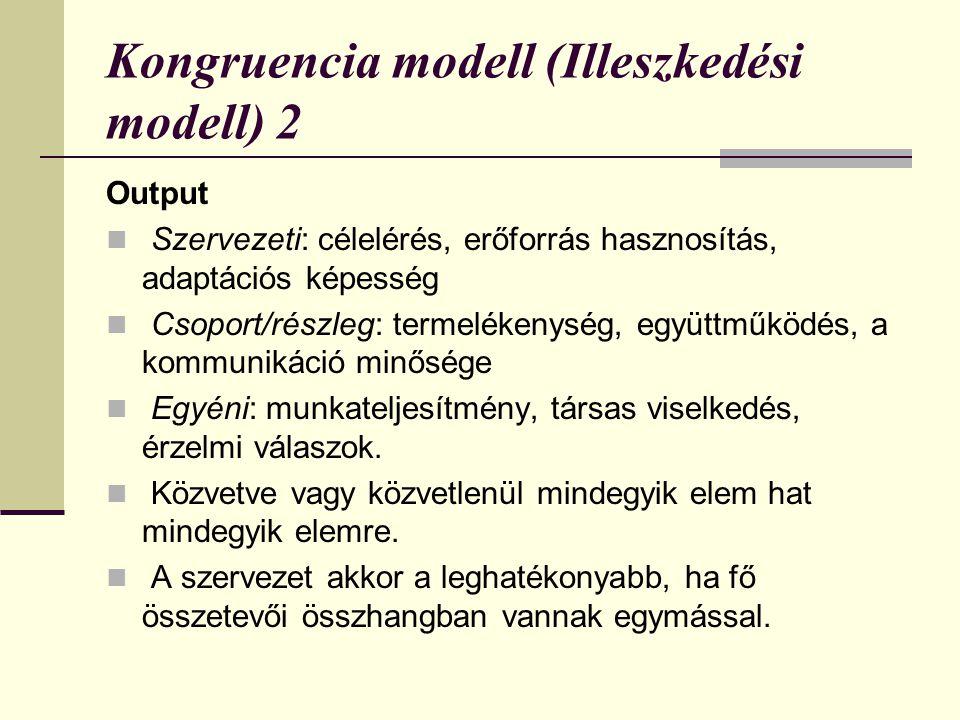 Kongruencia modell (Illeszkedési modell) 2 Output  Szervezeti: célelérés, erőforrás hasznosítás, adaptációs képesség  Csoport/részleg: termelékenység, együttműködés, a kommunikáció minősége  Egyéni: munkateljesítmény, társas viselkedés, érzelmi válaszok.