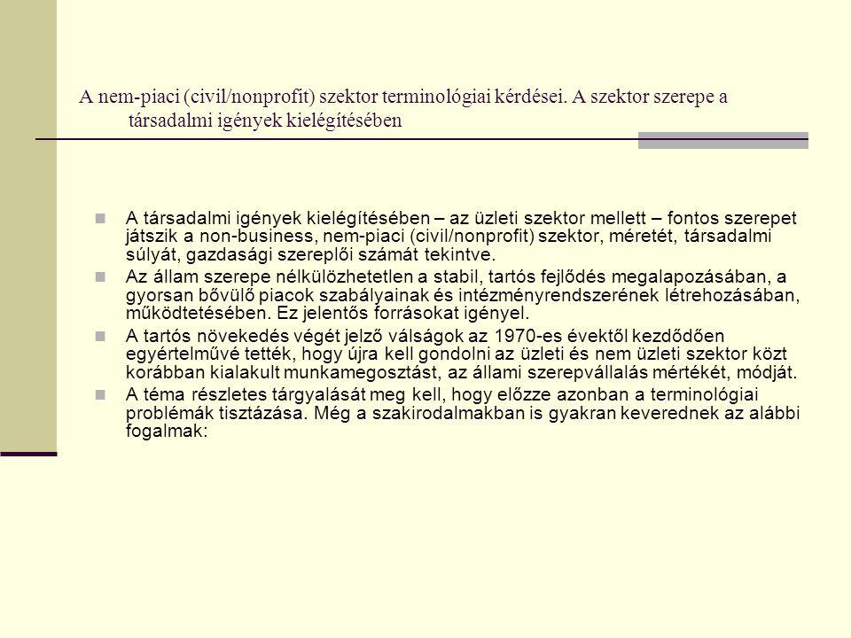 A nem-piaci (civil/nonprofit) szektor terminológiai kérdései. A szektor szerepe a társadalmi igények kielégítésében  A társadalmi igények kielégítésé