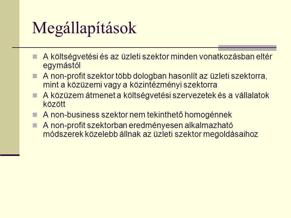 Megállapítások  A költségvetési és az üzleti szektor minden vonatkozásban eltér egymástól  A non-profit szektor több dologban hasonlít az üzleti szektorra, mint a közüzemi vagy a közintézményi szektorra  A közüzem átmenet a költségvetési szervezetek és a vállalatok között  A non-business szektor nem tekinthető homogénnek  A non-profit szektorban eredményesen alkalmazható módszerek közelebb állnak az üzleti szektor megoldásaihoz