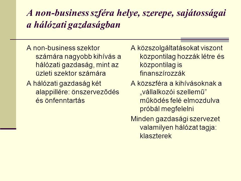 """A non-business szféra helye, szerepe, sajátosságai a hálózati gazdaságban A non-business szektor számára nagyobb kihívás a hálózati gazdaság, mint az üzleti szektor számára A hálózati gazdaság két alappillére: önszerveződés és önfenntartás A közszolgáltatásokat viszont központilag hozzák létre és központilag is finanszírozzák A közszféra a kihívásoknak a """"vállalkozói szellemű működés felé elmozdulva próbál megfelelni Minden gazdasági szervezet valamilyen hálózat tagja: klaszterek"""