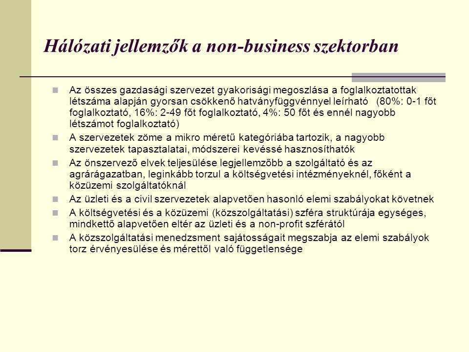 Hálózati jellemzők a non-business szektorban  Az összes gazdasági szervezet gyakorisági megoszlása a foglalkoztatottak létszáma alapján gyorsan csökkenő hatványfüggvénnyel leírható (80%: 0-1 főt foglalkoztató, 16%: 2-49 főt foglalkoztató, 4%: 50 főt és ennél nagyobb létszámot foglalkoztató)  A szervezetek zöme a mikro méretű kategóriába tartozik, a nagyobb szervezetek tapasztalatai, módszerei kevéssé hasznosíthatók  Az önszervező elvek teljesülése legjellemzőbb a szolgáltató és az agrárágazatban, leginkább torzul a költségvetési intézményeknél, főként a közüzemi szolgáltatóknál  Az üzleti és a civil szervezetek alapvetően hasonló elemi szabályokat követnek  A költségvetési és a közüzemi (közszolgáltatási) szféra struktúrája egységes, mindkettő alapvetően eltér az üzleti és a non-profit szférától  A közszolgáltatási menedzsment sajátosságait megszabja az elemi szabályok torz érvényesülése és mérettől való függetlensége