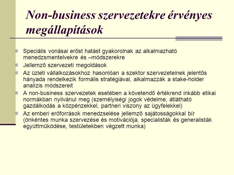 Non-business szervezetekre érvényes megállapítások  Speciális vonásai erőst hatást gyakorolnak az alkalmazható menedzsmentelvekre és –módszerekre  Jellemző szervezeti megoldások  Az üzleti vállalkozásokhoz hasonlóan a szektor szervezeteinek jelentős hányada rendelkezik formális stratégiával, alkalmazzák a stake-holder analízis módszereit  A non-business szervezetek esetében a követendő értékrend inkább etikai normákban nyilvánul meg (személyiségi jogok védelme, átlátható gazdálkodás a közpénzekkel, partneri viszony az ügyfelekkel)  Az emberi erőforrások menedzselése jellemző sajátosságokkal bír (önkéntes munka szervezése és motivációja, specialisták és generalisták együttműködése, testületekben végzett munka)