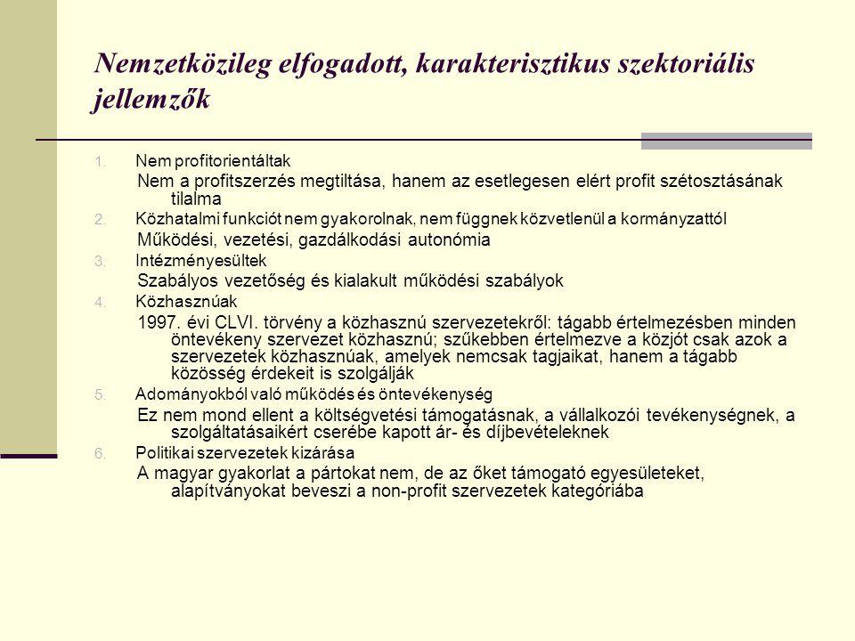 Nemzetközileg elfogadott, karakterisztikus szektoriális jellemzők 1.