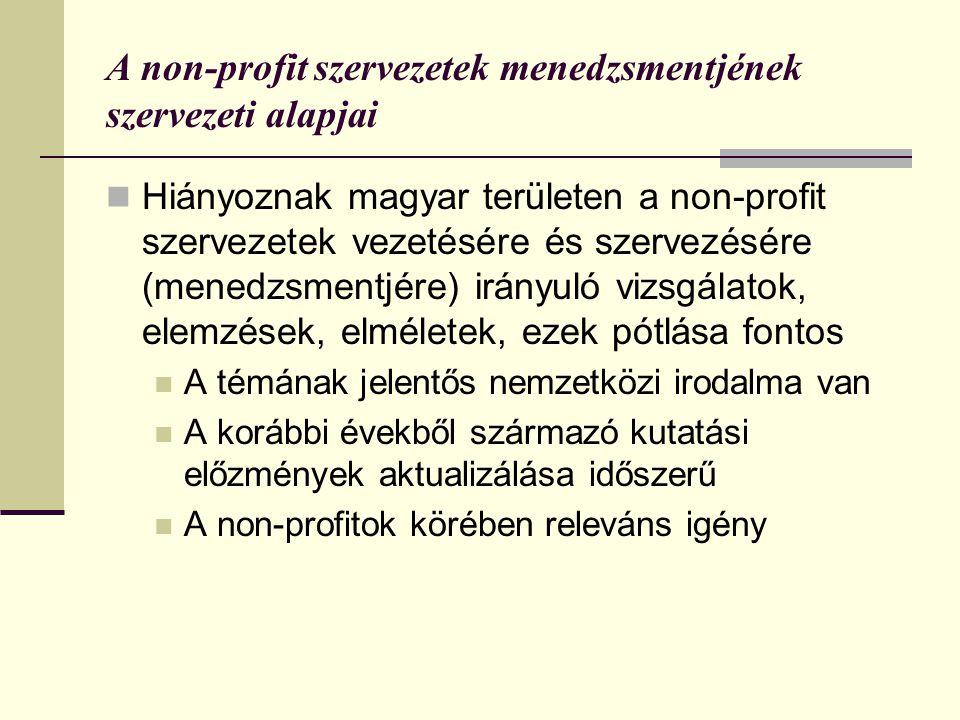 A non-profit szervezetek menedzsmentjének szervezeti alapjai  Hiányoznak magyar területen a non-profit szervezetek vezetésére és szervezésére (menedzsmentjére) irányuló vizsgálatok, elemzések, elméletek, ezek pótlása fontos  A témának jelentős nemzetközi irodalma van  A korábbi évekből származó kutatási előzmények aktualizálása időszerű  A non-profitok körében releváns igény