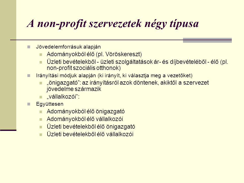 A non-profit szervezetek négy típusa  Jövedelemforrásuk alapján  Adományokból élő (pl. Vöröskereszt)  Üzleti bevételekből - üzleti szolgáltatások á