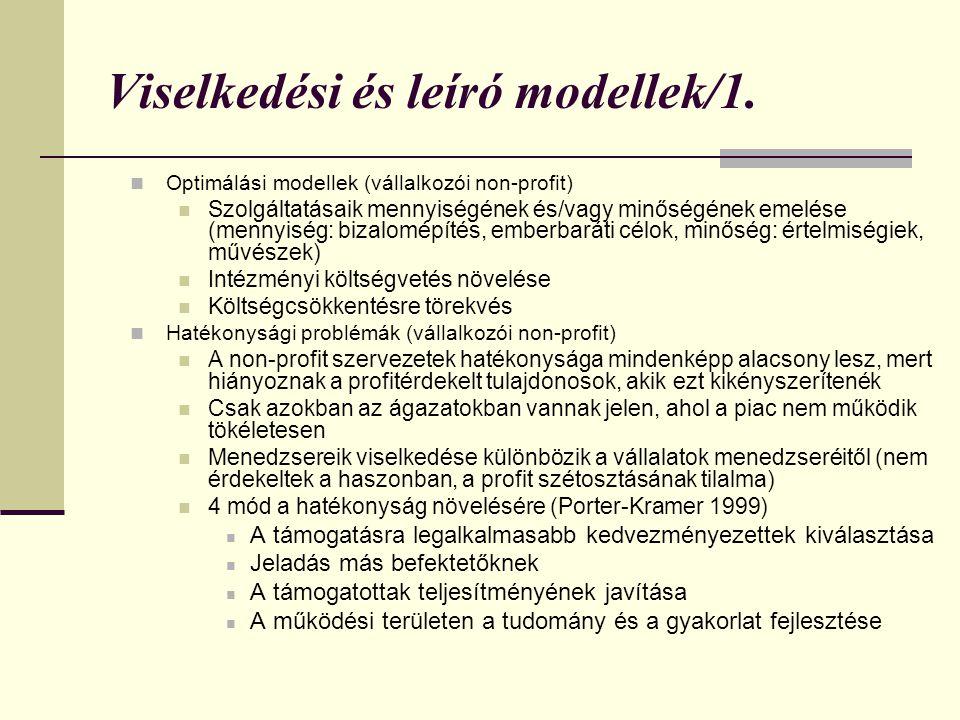 Viselkedési és leíró modellek/1.  Optimálási modellek (vállalkozói non-profit)  Szolgáltatásaik mennyiségének és/vagy minőségének emelése (mennyiség