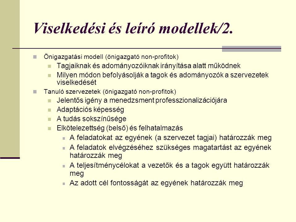 Viselkedési és leíró modellek/2.  Önigazgatási modell (önigazgató non-profitok)  Tagjaiknak és adományozóiknak irányítása alatt működnek  Milyen mó