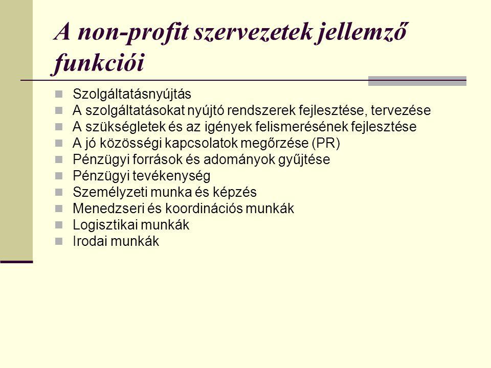 A non-profit szervezetek jellemző funkciói  Szolgáltatásnyújtás  A szolgáltatásokat nyújtó rendszerek fejlesztése, tervezése  A szükségletek és az igények felismerésének fejlesztése  A jó közösségi kapcsolatok megőrzése (PR)  Pénzügyi források és adományok gyűjtése  Pénzügyi tevékenység  Személyzeti munka és képzés  Menedzseri és koordinációs munkák  Logisztikai munkák  Irodai munkák