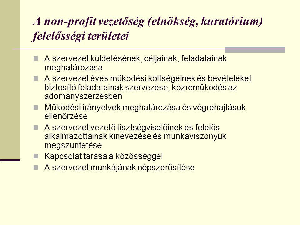 A non-profit vezetőség (elnökség, kuratórium) felelősségi területei  A szervezet küldetésének, céljainak, feladatainak meghatározása  A szervezet éves működési költségeinek és bevételeket biztosító feladatainak szervezése, közreműködés az adományszerzésben  Működési irányelvek meghatározása és végrehajtásuk ellenőrzése  A szervezet vezető tisztségviselőinek és felelős alkalmazottainak kinevezése és munkaviszonyuk megszüntetése  Kapcsolat tarása a közösséggel  A szervezet munkájának népszerűsítése