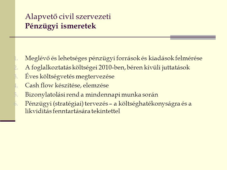 Alapvető civil szervezeti Pénzügyi ismeretek 1. Meglévő és lehetséges pénzügyi források és kiadások felmérése 2. A foglalkoztatás költségei 2010-ben,