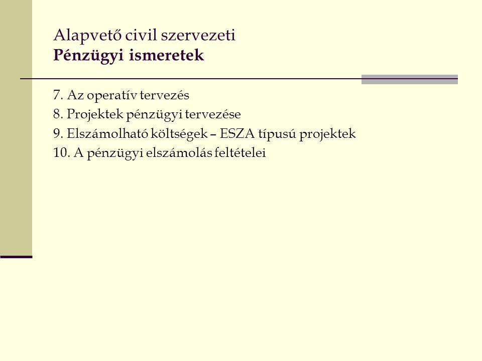 Alapvető civil szervezeti Pénzügyi ismeretek 7. Az operatív tervezés 8. Projektek pénzügyi tervezése 9. Elszámolható költségek – ESZA típusú projektek