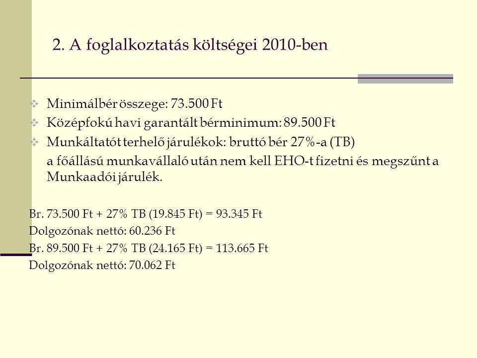 2. A foglalkoztatás költségei 2010-ben  Minimálbér összege: 73.500 Ft  Középfokú havi garantált bérminimum: 89.500 Ft  Munkáltatót terhelő járuléko