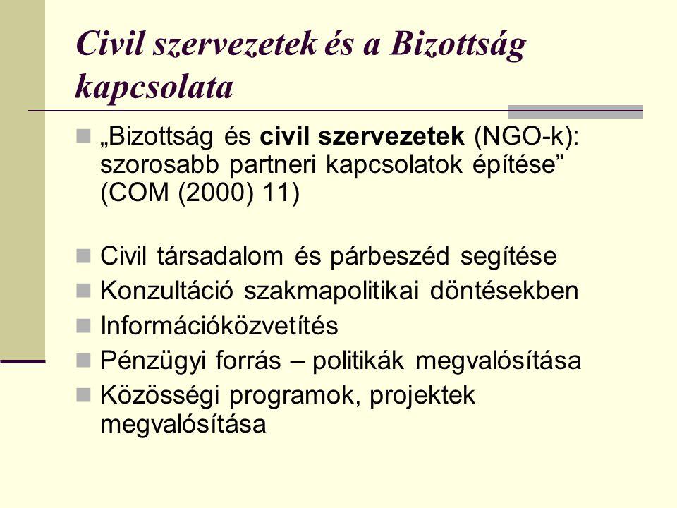 """Civil szervezetek és a Bizottság kapcsolata  """"Bizottság és civil szervezetek (NGO-k): szorosabb partneri kapcsolatok építése (COM (2000) 11)  Civil társadalom és párbeszéd segítése  Konzultáció szakmapolitikai döntésekben  Információközvetítés  Pénzügyi forrás – politikák megvalósítása  Közösségi programok, projektek megvalósítása"""