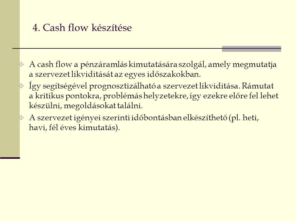 4. Cash flow készítése  A cash flow a pénzáramlás kimutatására szolgál, amely megmutatja a szervezet likviditását az egyes időszakokban.  Így segíts
