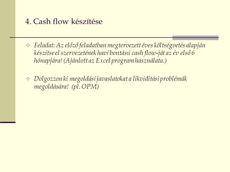 4. Cash flow készítése  Feladat: Az előző feladatban megtervezett éves költségvetés alapján készítse el szervezetének havi bontású cash flow-ját az é