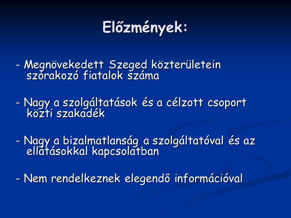 Előzmények: - Megnövekedett Szeged közterületein szórakozó fiatalok száma - Nagy a szolgáltatások és a célzott csoport közti szakadék - Nagy a bizalma