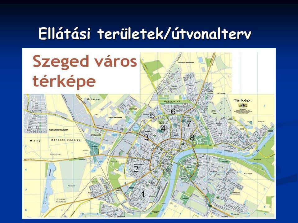 Ellátási területek/útvonalterv