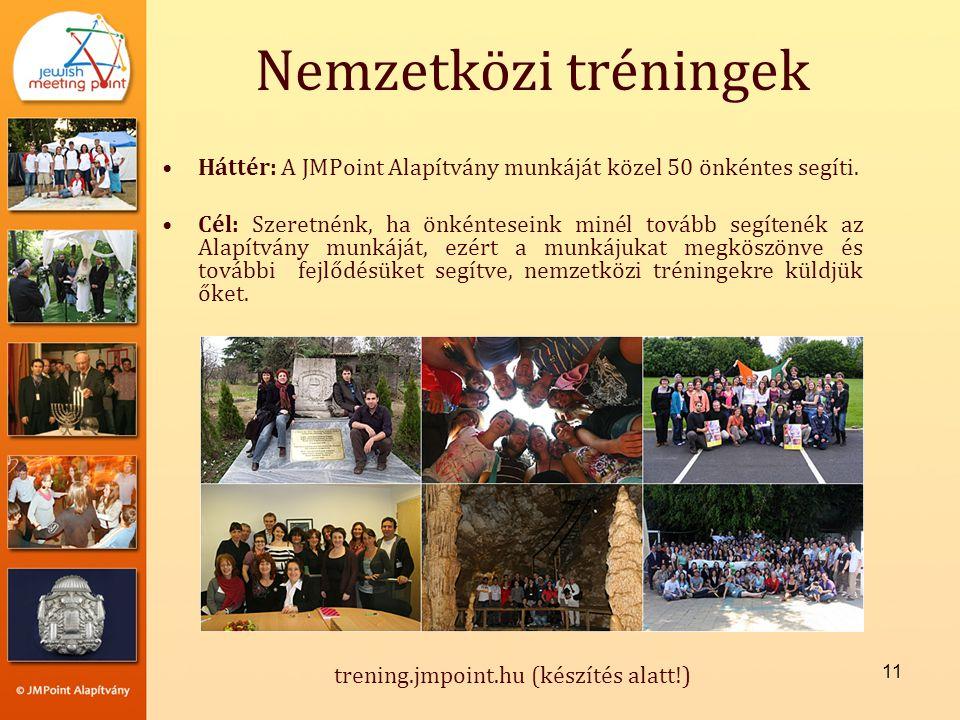 11 •Háttér: A JMPoint Alapítvány munkáját közel 50 önkéntes segíti.
