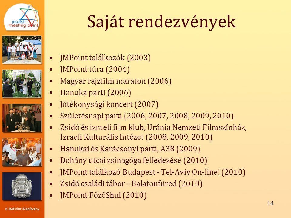 14 Saját rendezvények •JMPoint találkozók (2003) •JMPoint túra (2004) •Magyar rajzfilm maraton (2006) •Hanuka parti (2006) •Jótékonysági koncert (2007) •Születésnapi parti (2006, 2007, 2008, 2009, 2010) •Zsidó és izraeli film klub, Uránia Nemzeti Filmszínház, Izraeli Kulturális Intézet (2008, 2009, 2010) •Hanukai és Karácsonyi parti, A38 (2009) •Dohány utcai zsinagóga felfedezése (2010) •JMPoint találkozó Budapest - Tel-Aviv On-line.