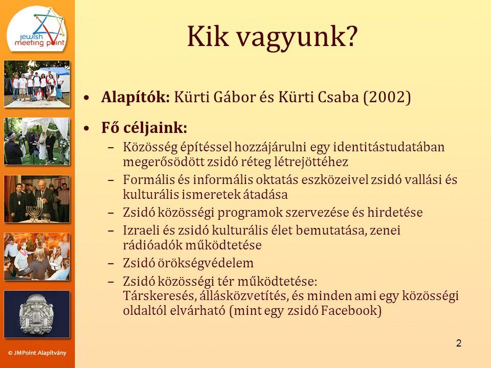 3 Háttér •Hol.–Budapest, XIII. kerület, 60m 2 -es igényesen felszerelt iroda •Kik.