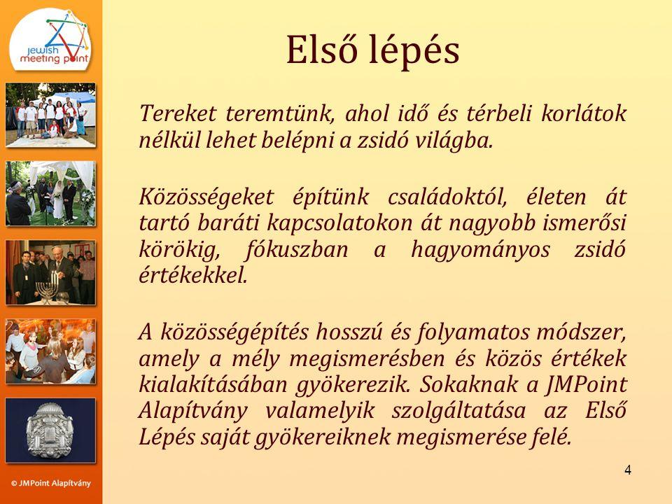15 Tervezett Projektek •Virtuális Zsidó Múzeum gyűjteményének bővítése •JMPoint Akadémia - Felnőttképzési akkreditáció •2 éves szemináriumsorozat, 7 vidéki helyszín (2011-12) •Csapatépítő tréning - Izrael (2011) •Zsidó családi tábor - Balatonfüred (2011.07.11-17.) •Vallások közötti párbeszéd, nemzetközi tréning Antalya, Törökország (2011.02.20-28) •Részvétel nemzetközi tréningeken / Youth In Action workshops, trainings •Sziget Fesztivál - Civil Sziget (2011.08.10-15) •European Voluntary Service, akkreditáció, önkéntesek fogadása, küldése (2011-12) •JMPoint Green Jews klubja kilép a virtuális térből