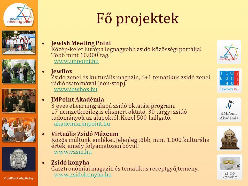 6 •Háttér: A 2002-ben zsidó társkeresőnek induló Jewish Meeting Point, mind taglétszámában, mind forgalmában a legnagyobb magyar ajkú zsidókat tömörítő közösségi portállá nőtte ki magát.
