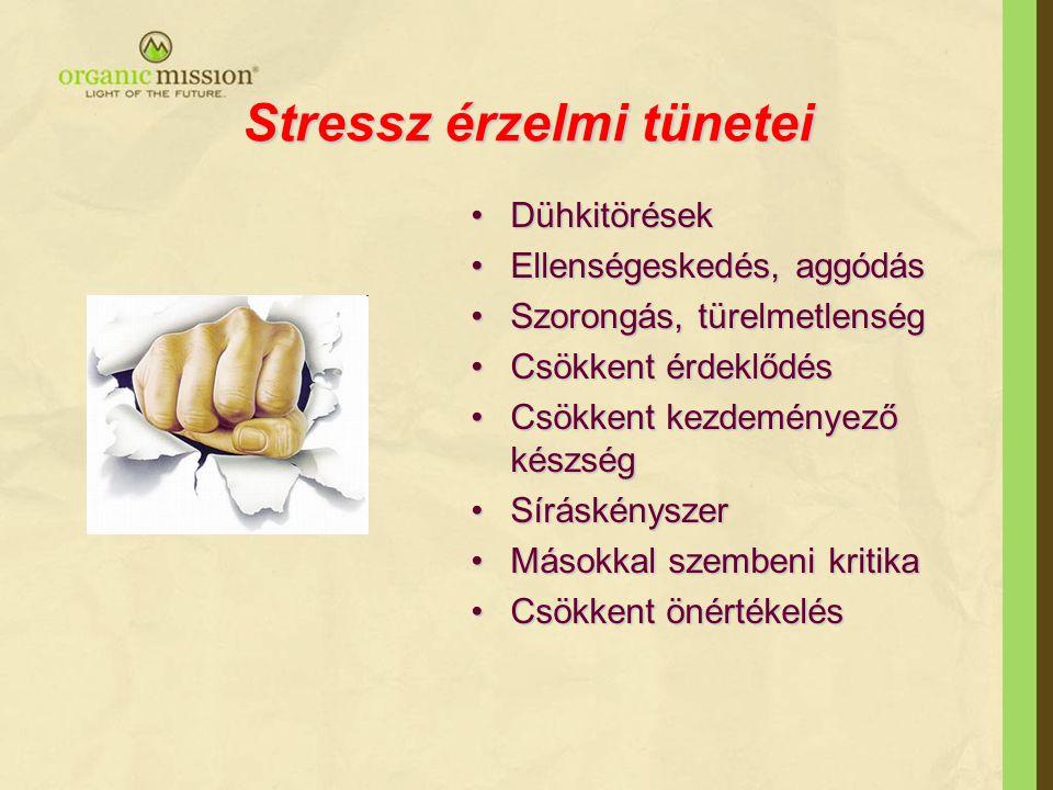 A stressz tünetei a viselkedésben: •élvezeti szerek megnőtt fogyasztása (cigaretta, kávé, alkohol), •agresszív viselkedés, beszéd (pl.: vezetés is), •figyelmetlenség, gondatlanság, balesetokozási hajlam, •kényszeres viselkedések, ideges nevetés.