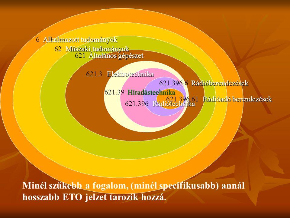 6 62 621 621.3 621.39 621.396 621.396.6 621.396.61 Minél szűkebb a fogalom, (minél specifikusabb) annál hosszabb ETO jelzet tarozik hozzá. Alkalmazott