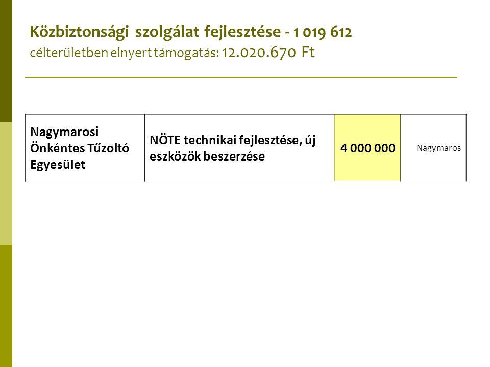 Közbiztonsági szolgálat fejlesztése - 1 019 612 célterületben elnyert támogatás: 12.020.670 Ft Nagymarosi Önkéntes Tűzoltó Egyesület NÖTE technikai fe