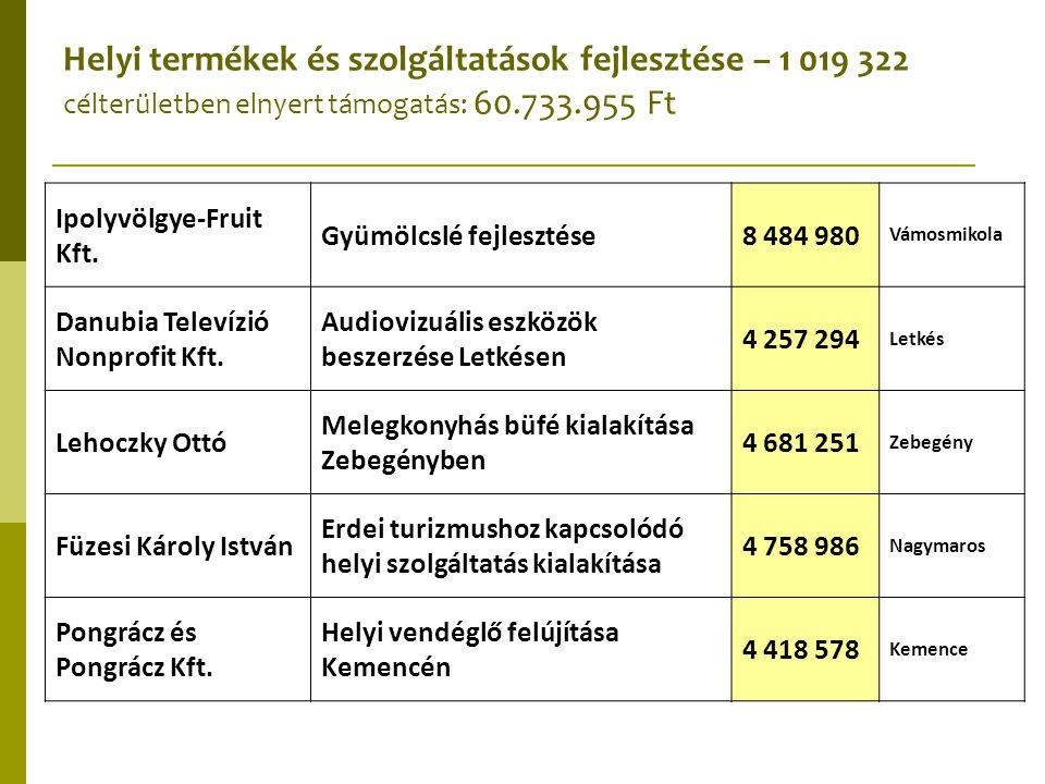 Helyi termékek és szolgáltatások fejlesztése – 1 019 322 célterületben elnyert támogatás: 60.733.955 Ft Ipolyvölgye-Fruit Kft. Gyümölcslé fejlesztése8