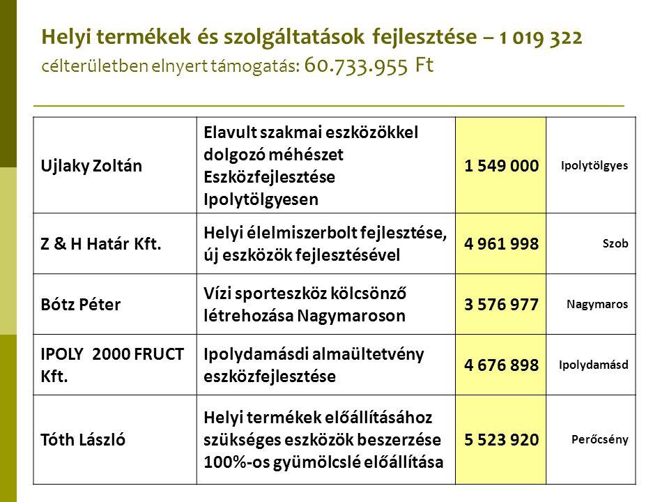 KO & FA Bt.Élelmiszerbolt felújítása Letkésen 4 285 201 Letkés Netovább Eszpresszó Bt.