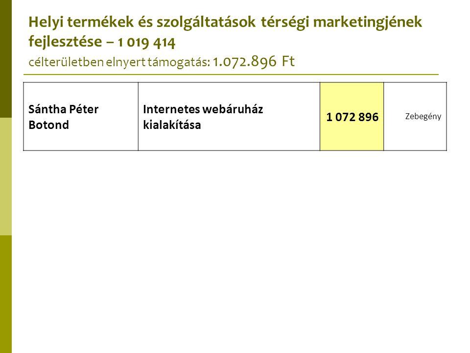 Helyi termékek és szolgáltatások térségi marketingjének fejlesztése – 1 019 414 célterületben elnyert támogatás: 1.072.896 Ft Sántha Péter Botond Inte