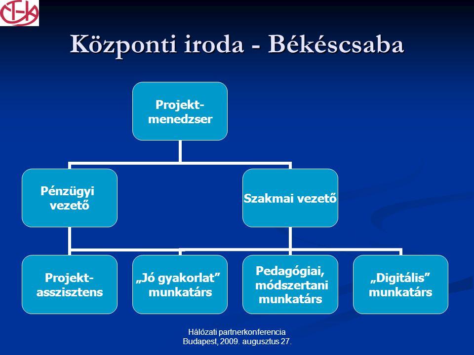 Hálózati partnerkonferencia Budapest, 2009. augusztus 27. Központi iroda - Békéscsaba