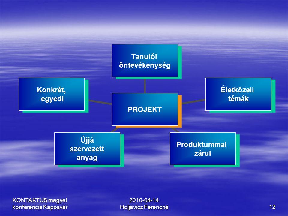 KONTAKTUS megyei konferencia Kaposvár 2010-04-14 Holjevicz Ferencné12 PROJEKT Tanulói öntevékenység Életközeli témák Produktummal zárul Újjá szervezet