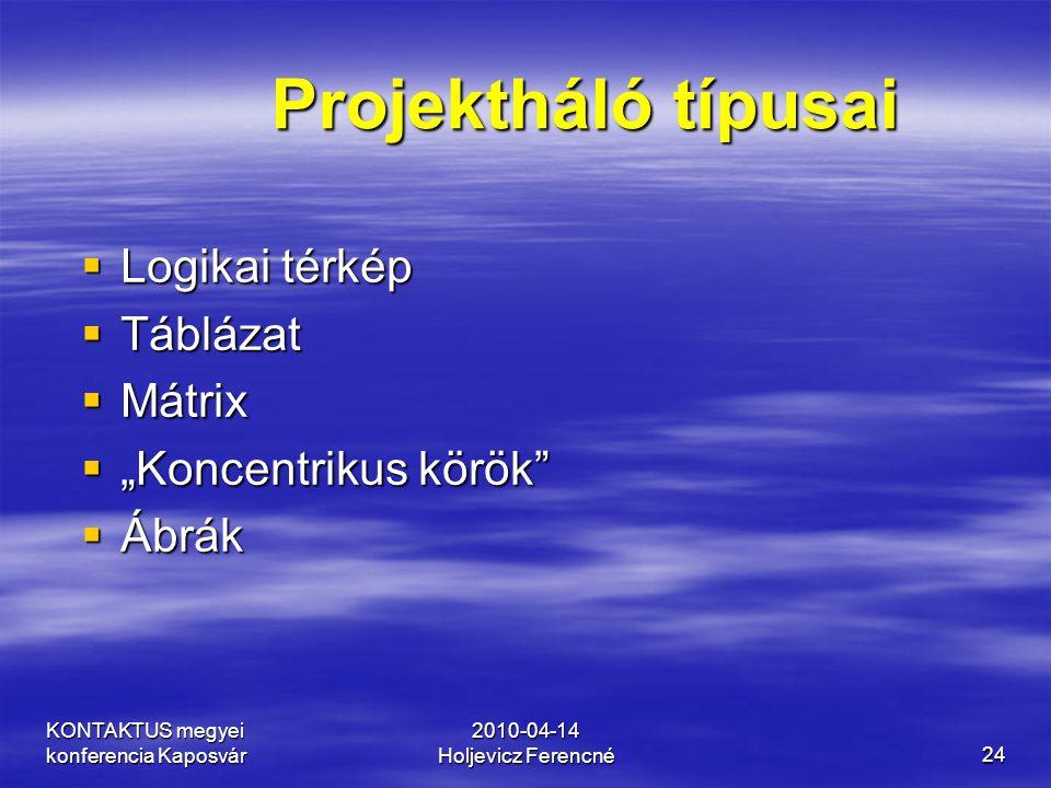 """KONTAKTUS megyei konferencia Kaposvár 2010-04-14 Holjevicz Ferencné24 Projektháló típusai Projektháló típusai  Logikai térkép  Táblázat  Mátrix  """""""