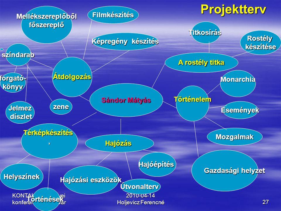 KONTAKTUS megyei konferencia Kaposvár 2010-04-14 Holjevicz Ferencné27 Sándor Mátyás Projektterv A rostély titka Gazdasági helyzet Hajózási eszközök Té