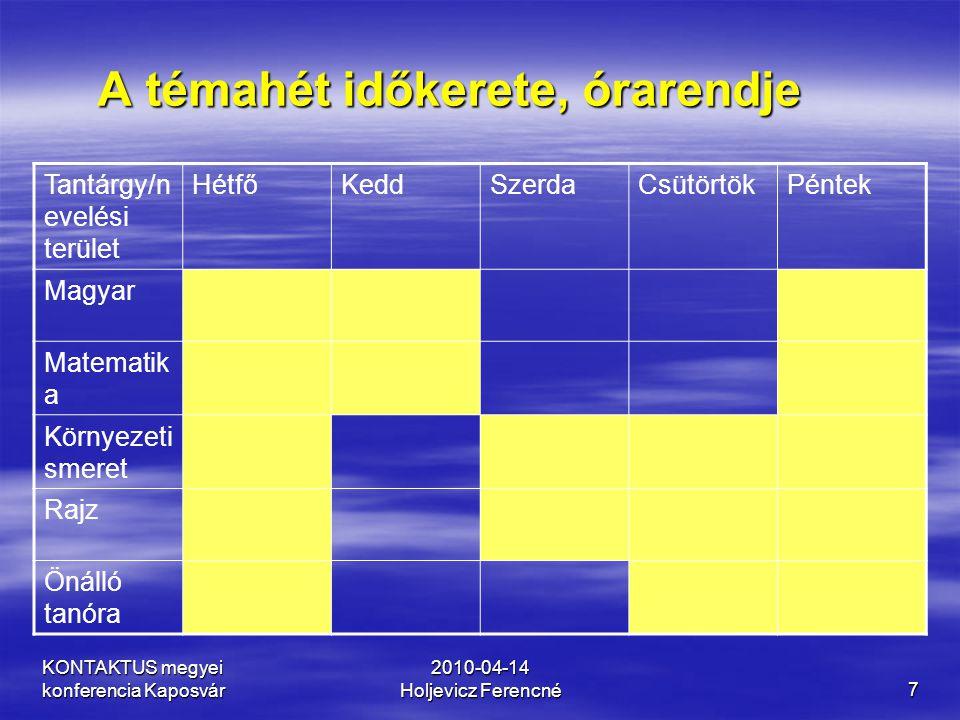 KONTAKTUS megyei konferencia Kaposvár 2010-04-14 Holjevicz Ferencné18 Hagyományos oktatás Projektoktatás •Előadás, tanári magyarázat meghallgatása, rögzítése, megbeszélése •Kérdések feltétele, megválaszolása •Utasítások, táblára írás •Szemléltetés •Játék kezdeményezése •Dicsér – megró •Páros / csoportos munka kezdeményezése •Elemzés, megértés, rendszerezés •Ötletbörze, felidézett élmények •Kreatív felfedező, kutató módszerek •Tapasztalás, anyaggyűjtés •Interjú, vita, dramatizálás •Mérés, kísérlet •Eszközök kipróbálása •Mintavétel – vizsgálódás stb TANULÓI TEVÉKENYSÉGRE ÉPÜLŐ, INTERAKTÍV Módszerek