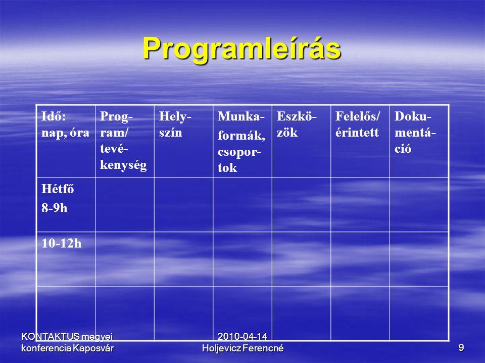 KONTAKTUS megyei konferencia Kaposvár 2010-04-14 Holjevicz Ferencné10 Programleírás  A program részletes, naponkénti kibontása  Értékelés (reflexió) –Tanuló: mit, milyen módon, milyen eszközzel, mikor –Pedagógus