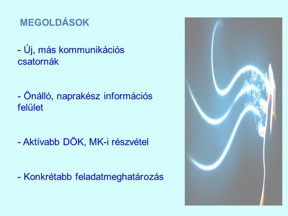 MEGOLDÁSOK - Új, más kommunikációs csatornák - Önálló, naprakész információs felület - Aktívabb DÖK, MK-i részvétel - Konkrétabb feladatmeghatározás