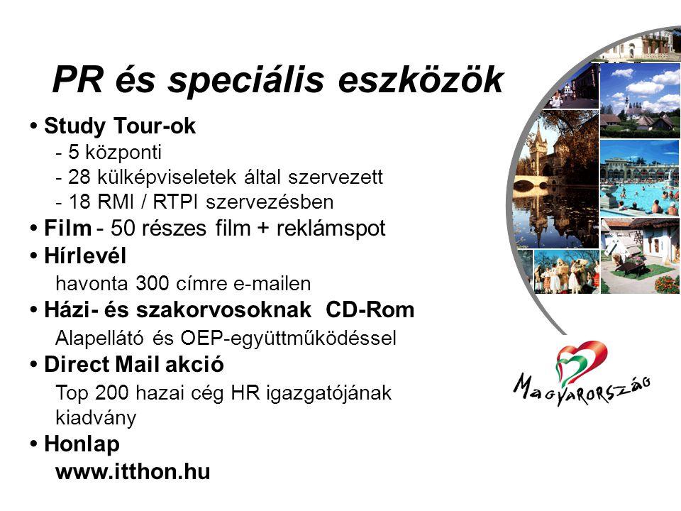 Utazás, szabadidő és turizmus csoport Konferenciák, rendezvények 2002.