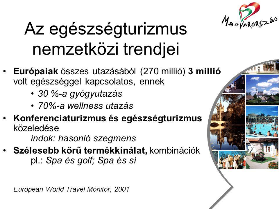 Utazás, szabadidő és turizmus csoport Szakmai együttműködések •Magyar Fürdőszövetség •Magyar Wellness Társaság •ESPA •Royal Spas of Europe •ISPA