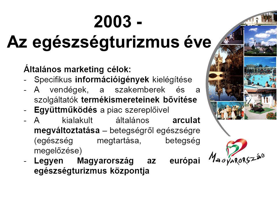 Utazás, szabadidő és turizmus csoport 2003 - Az egészségturizmus éve Általános marketing célok: -Specifikus információigények kielégítése -A vendégek, a szakemberek és a szolgáltatók termékismereteinek bővítése -Együttműködés a piac szereplőivel -A kialakult általános arculat megváltoztatása – betegségről egészségre (egészség megtartása, betegség megelőzése) -Legyen Magyarország az európai egészségturizmus központja
